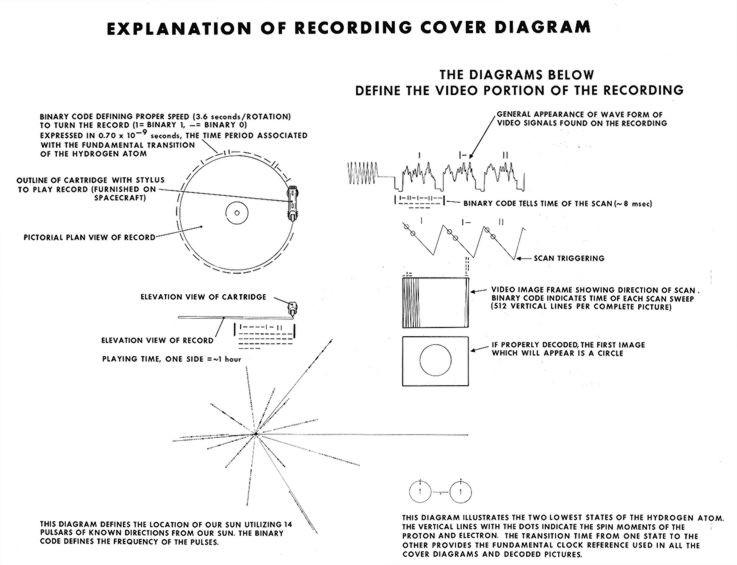 golden_record_diagram